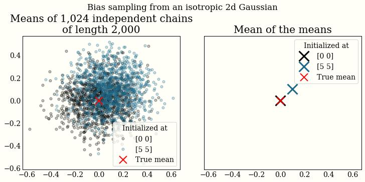 Very parallel MCMC sampling | Colin Carroll